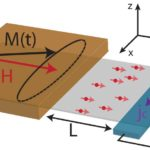 Paper on spin injection into graphene by spin pumping using FMR