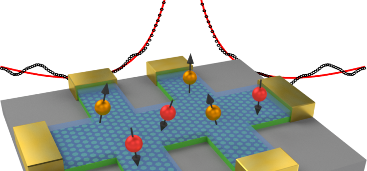Paper on proximity induced spin-orbit coupling in graphene appeared
