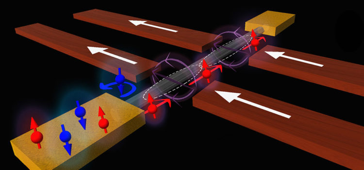 A Double Quantum Dot Spin Valve : Paper Out Now!