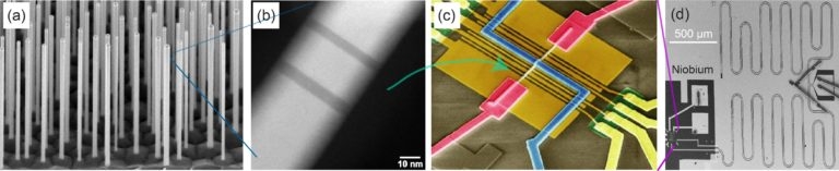 """electrical properties quantum transport in nanowire device Part 4, """"two terminal quantum wire devices"""", explains conduction through nanowires we will introduce """"ballistic"""" transport - where the electron does not collide with any component of the conductor."""